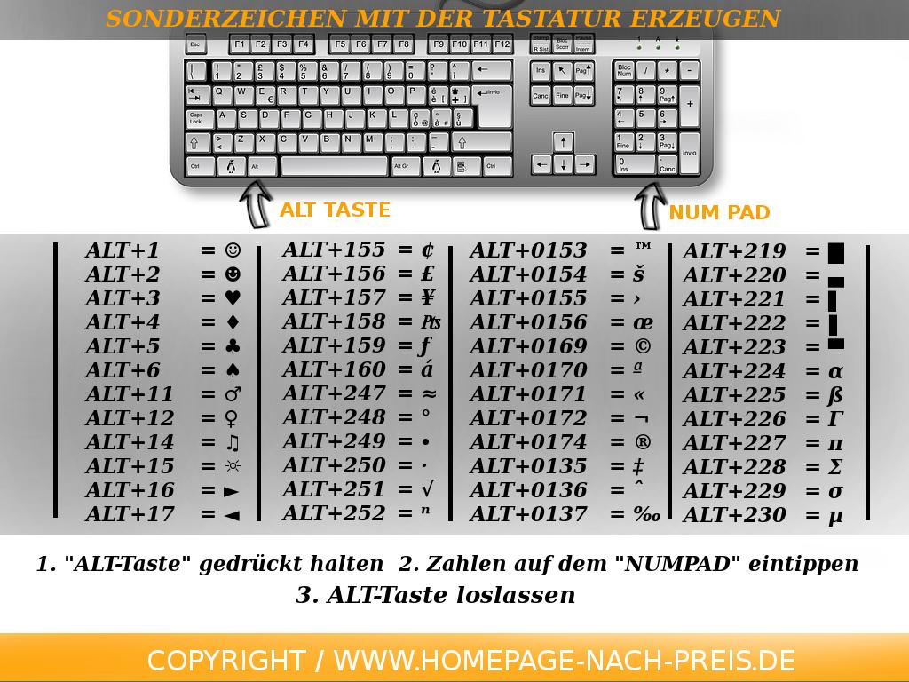 Sonderzeichen mit der Tastatur erzeugen ( Alt +Numpad)