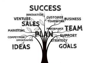 marketing Angebot webdesign 1