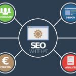 Deaktivierung von Backlinks in Blogs verringert Aktivitäten einer Webseite
