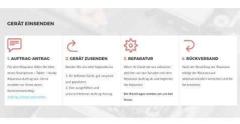 Datenstruktur Webseiten